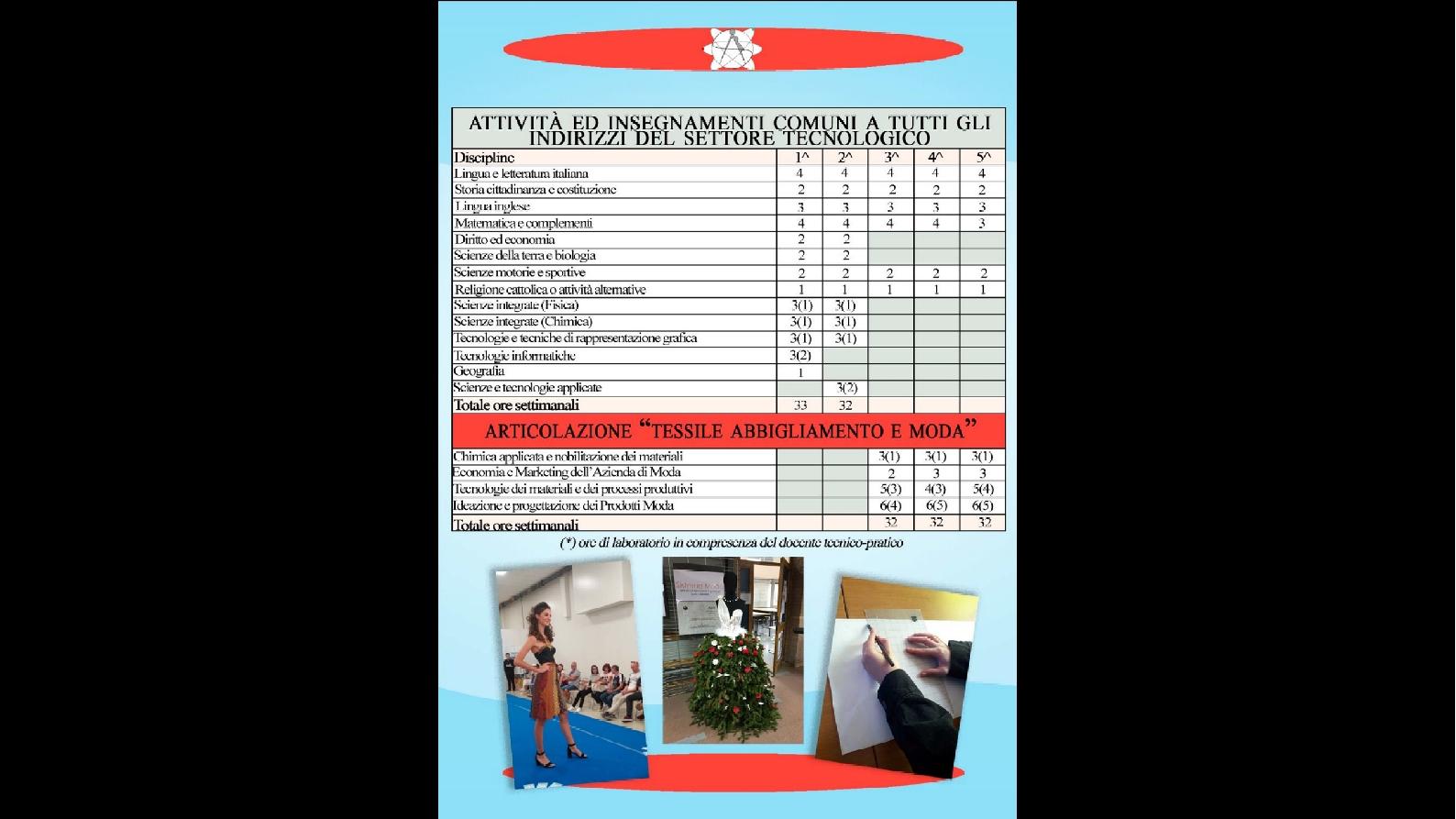 Presentazione-scuola19